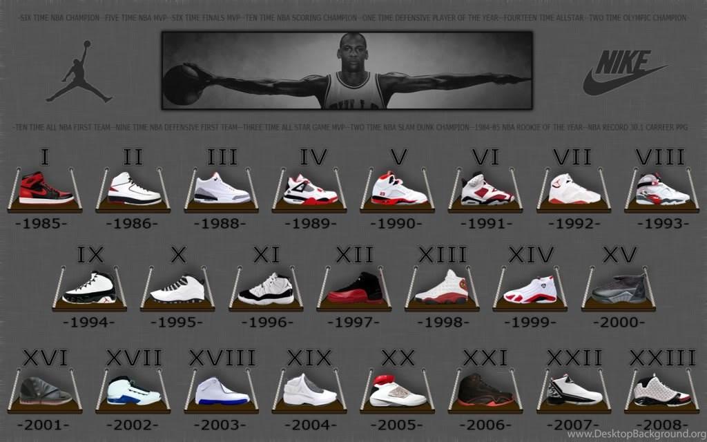 Jordan Shoes Wallpaper Footwear Shoe Carmine Shoe Store Team 1095966 Wallpaperkiss